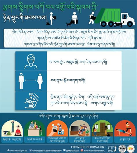 Preventive measures during garbage disposal   Ministry of