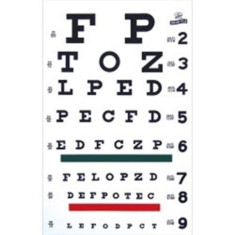 Ophthalmic Lenses: Snellen chart to measure visual acuity!