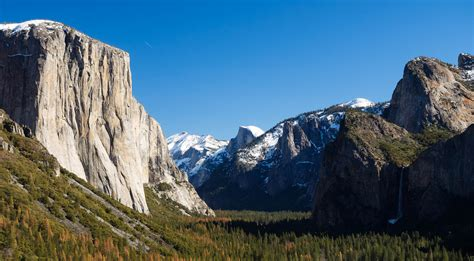 Weather Yosemite National Park in February 2021